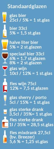 Alcoholcalculator